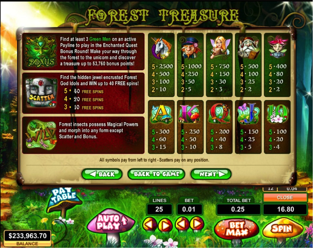 Pay Table Forest Treasure