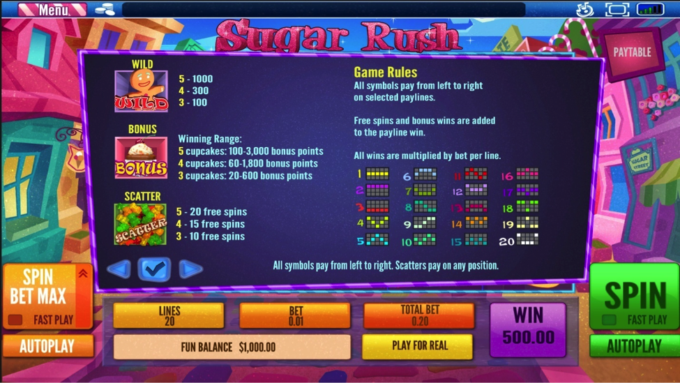 Sugar Rush Paytable