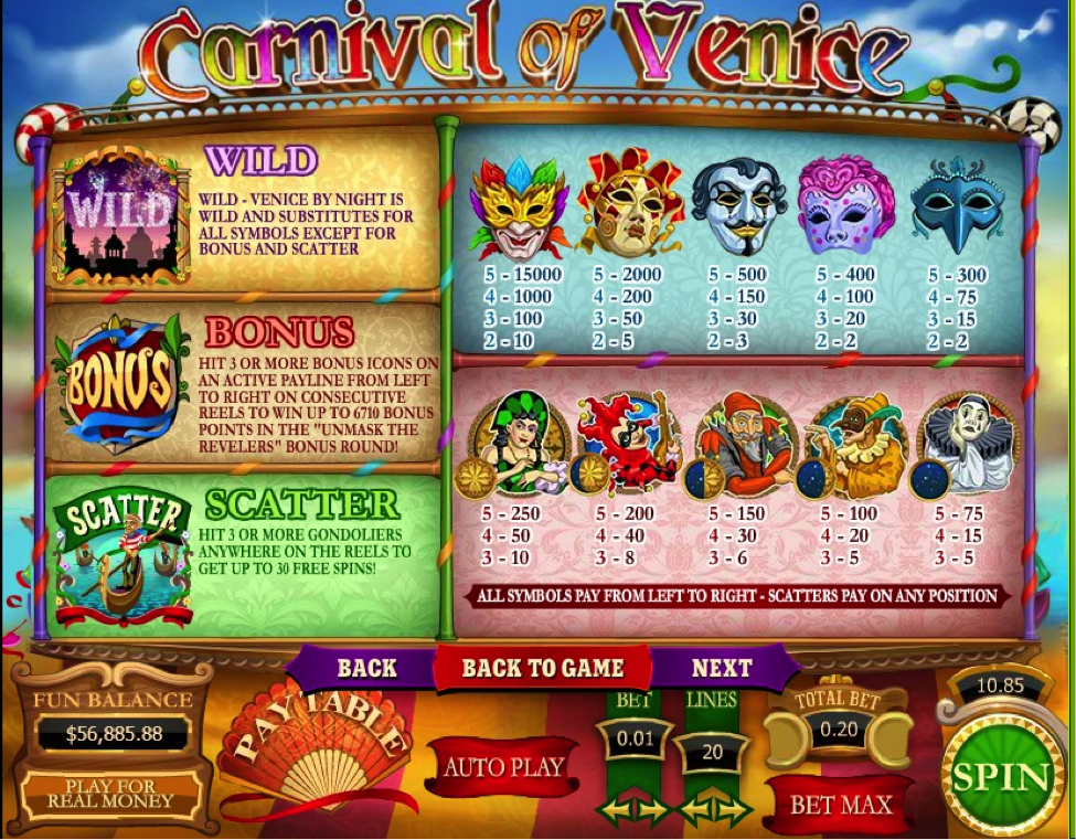 pay-table-carnival-venice