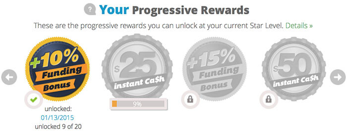 Progressive Rewards Box
