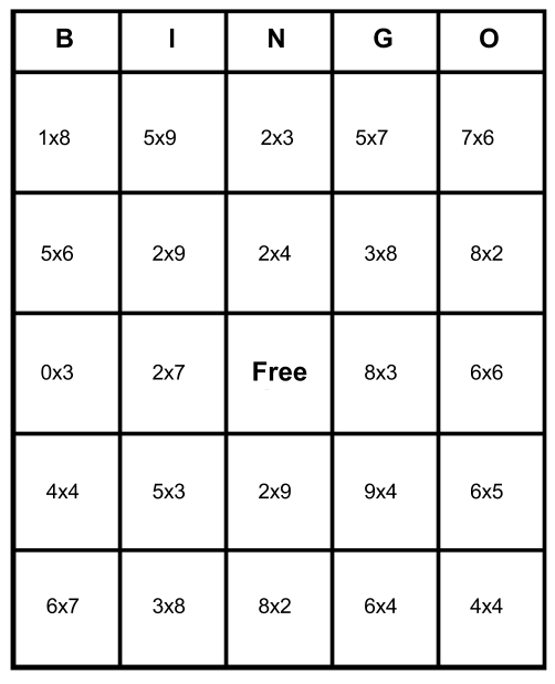 Gutsy image for printable multiplication bingo